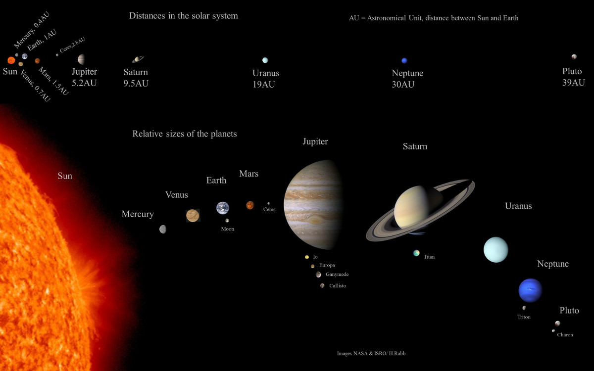 planet pluto english with Planeetat English on Pla a S C3 ADmbolos 7616254 as well Dd834a0d 9452 4db6 Bf47 B96c2ad87d8c further Solar System 3d Screensaver en softonic together with Vector Cartoon Illustration Pla  Venus On 605667680 furthermore Planeetat English.